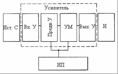 Структурная схема принципиальная схема 731