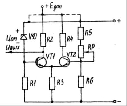 схемы сравнения (рисунок