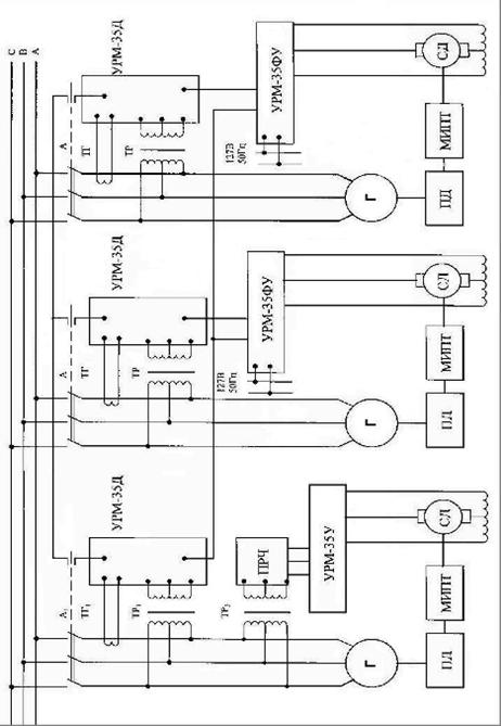 Рис.10 Схема включения