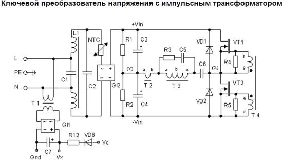 ШИМ контроллера (см.