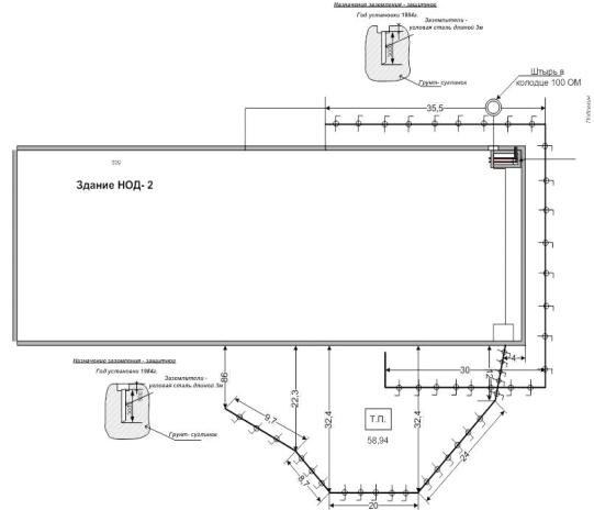 Контур заземления здания НОД-2