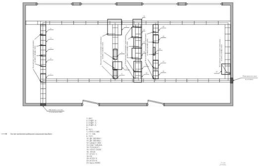 Схема заземления аппаратуры